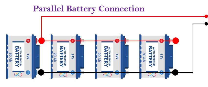 Parallel Battery Connection