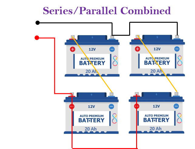 Series and Parallel Combined Battery Connection