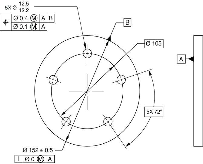 GD&T Details of a Circle